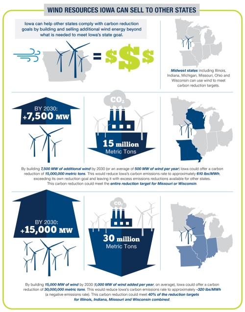 4_Infographic